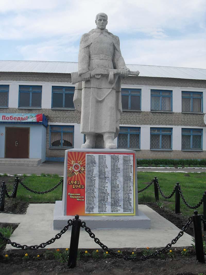 Памятник землякам, погибшим в годы Великой Отечественной войны