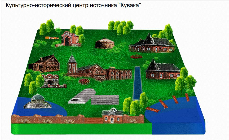 """Культурно-исторический центр источника """"Кувака"""""""